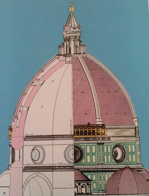 A drawing illustrating the inner and outer shells of the dome