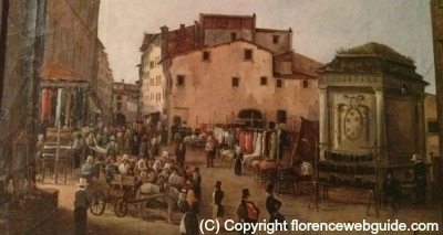 San Lorenzo market in 1800's